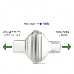 In-line Outlet Bacteria Filter for CPAP/BiPAP (5 Pack)