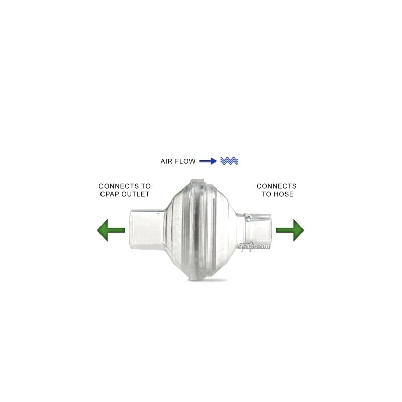 in-line outlet bacteria filter for cpap  bipap  5 pack